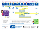 Easy to Read Vaccine Schedule For Children